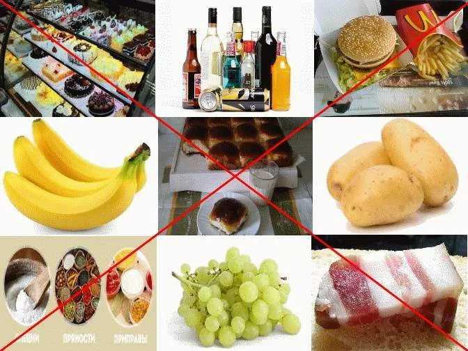Продукты запрещенные при диабете