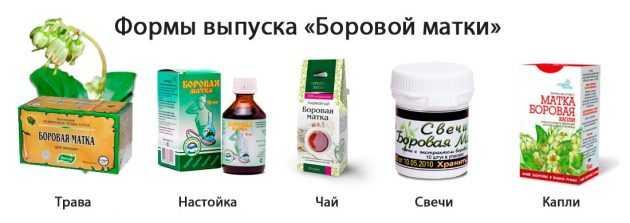 Народные средства от кисты яичника