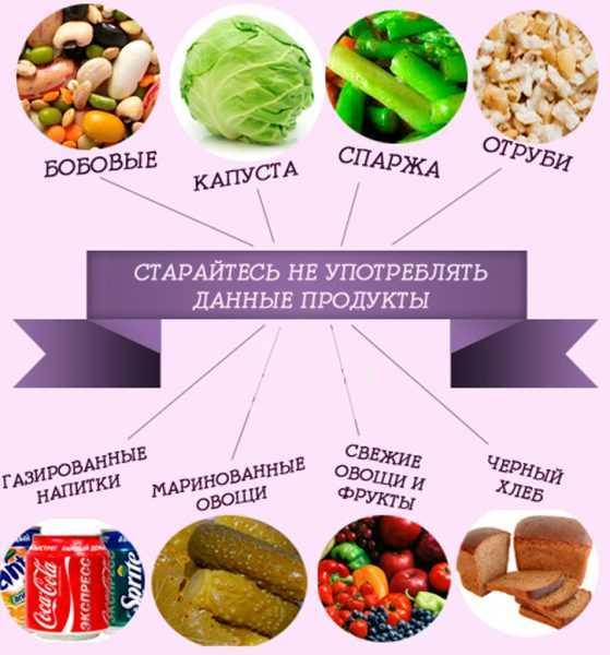 Продукты, способствующие повышенному газообразованию