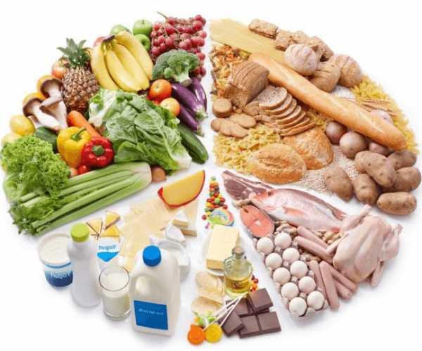 Фотография: наборы овощных, мясных, кисломолочных продуктов и изделий из муки