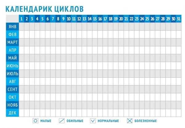 Календарь циклов