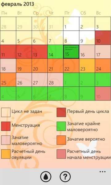 Календарь менструального цикла в 28 дней