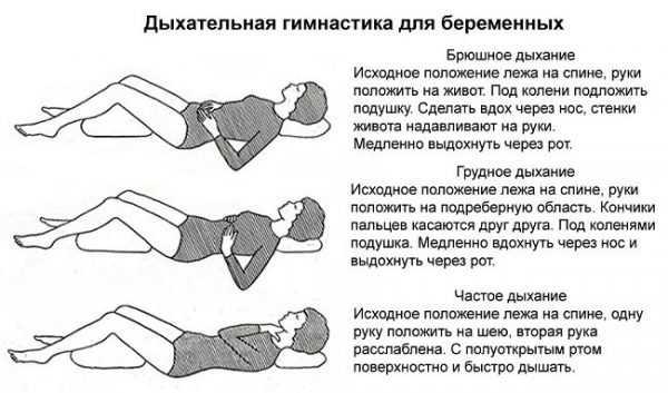 Дыхательная гимнастика для беременных: примеры упражнений