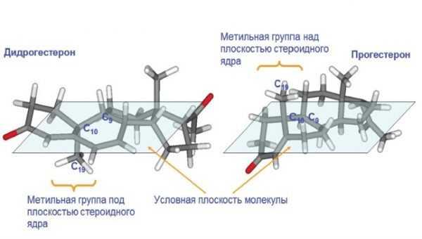 Молекулярное строение прогестерона и дидрогестерона