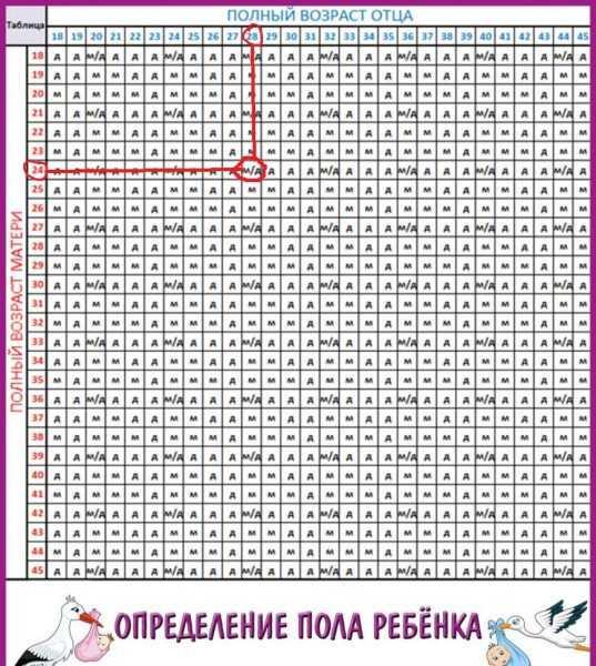 Пересечение прямых линий в ячейке с двумя буквами