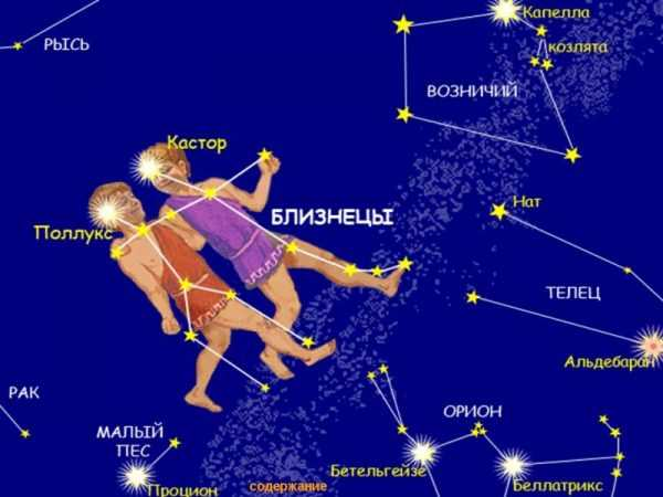 Созвездие близнецов на карте звёздного неба